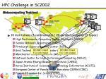 hpc challenge in sc2002
