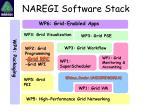 naregi software stack