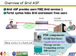 overview of grid asp
