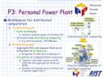 p3 personal power plant
