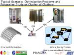 typical scenario optimization problems and parameter study on cluster of clusters