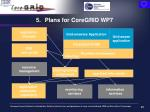 plans for coregrid wp7