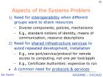 aspects of the systems problem
