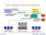 earth system grid architecture