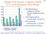 global grid forum 1 march 2000 u s and european gfs merge