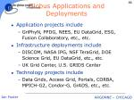 globus applications and deployments