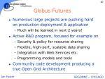 globus futures