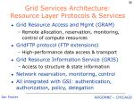 grid services architecture resource layer protocols services