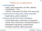 ivdgl as a laboratory