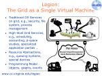 legion the grid as a single virtual machine