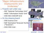 major infrastructure deployments are underway