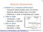 network exponentials
