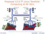 proposed 13 6 tf linux teragrid computing at 40 gb s