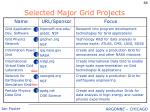 selected major grid projects2
