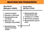 akuntansi dan pengauditan