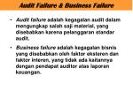 audit failure business failure