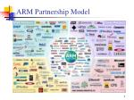 arm partnership model