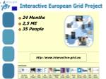 interactive european grid project