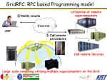 gridrpc rpc based programming model