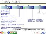 history of apgrid