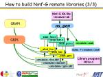 how to build ninf g remote libraries 3 3
