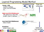 layered programming model method