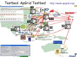 testbed apgrid testbed