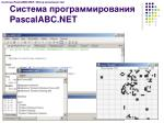 pascalabc net4