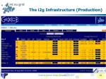 the i2g infrastructure production