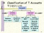 h classification of t accounts t