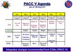 pacc v agenda as of 06 aug 07