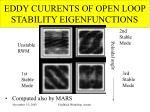 eddy cuurents of open loop stability eigenfunctions