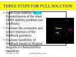 three steps for full solution