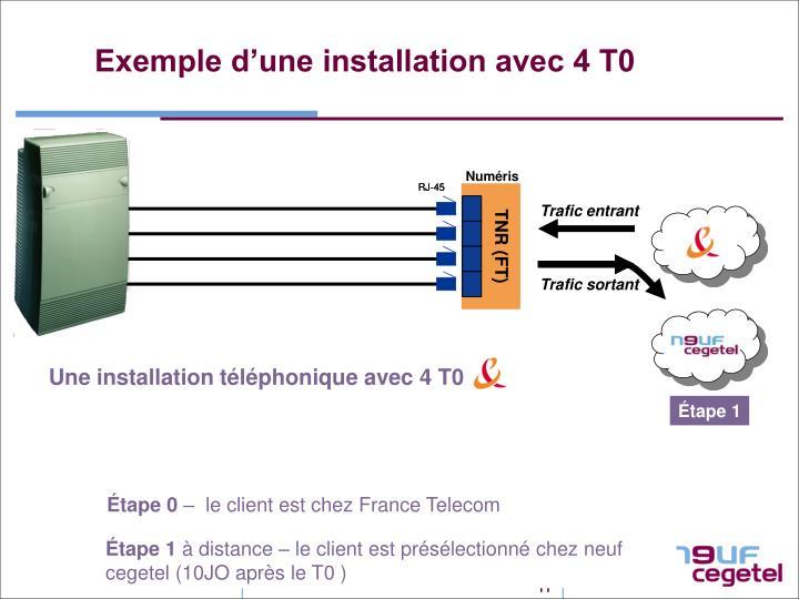 Exemple d'une installation avec 4 T0