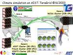 climate simulation on aist teragrid @sc2003