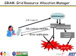 gram grid resource allocation manager