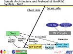 sample architecture and protocol of gridrpc system ninf1
