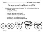 concepts and architecture iii