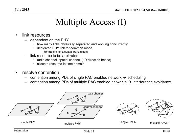 Multiple Access (I)