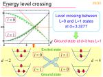 energy level crossing