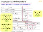 operators and dimensions1