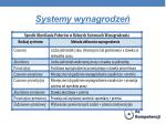 systemy wynagrodze3