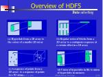 overview of hdf5 data subsetting