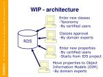 wip architecture2