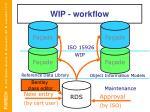 wip workflow