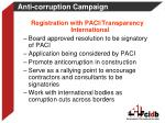 anti corruption campaign