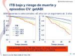 itb bajo y riesgo de muerte y episodios cv getabi
