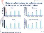 mejora en los ndices de tratamiento en holanda en un periodo de 22 a os