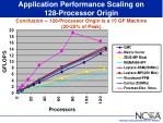 application performance scaling on 128 processor origin