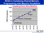 ncsa is combining shared memory programming with massive parallelism